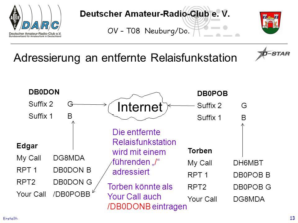 OV – T08 Neuburg/Do. Erstellt: 13 Adressierung an entfernte Relaisfunkstation Edgar My CallDG8MDA RPT 1DB0DON B RPT2DB0DON G Your Call/DB0POBB Torben