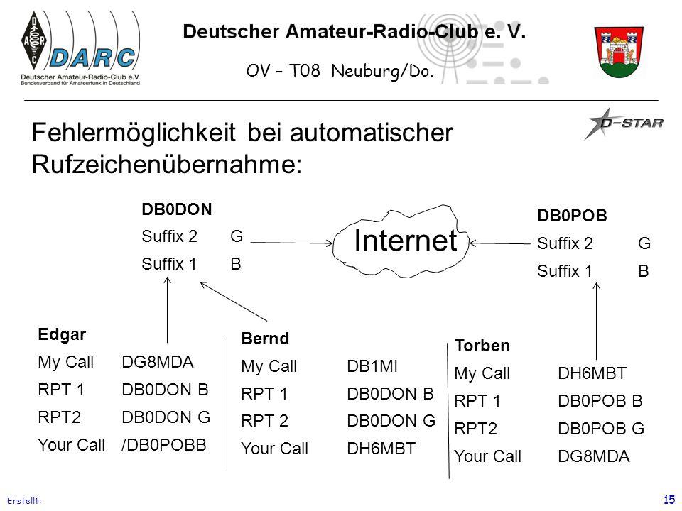OV – T08 Neuburg/Do. Erstellt: 15 Fehlermöglichkeit bei automatischer Rufzeichenübernahme: Edgar My CallDG8MDA RPT 1DB0DON B RPT2DB0DON G Your Call/DB