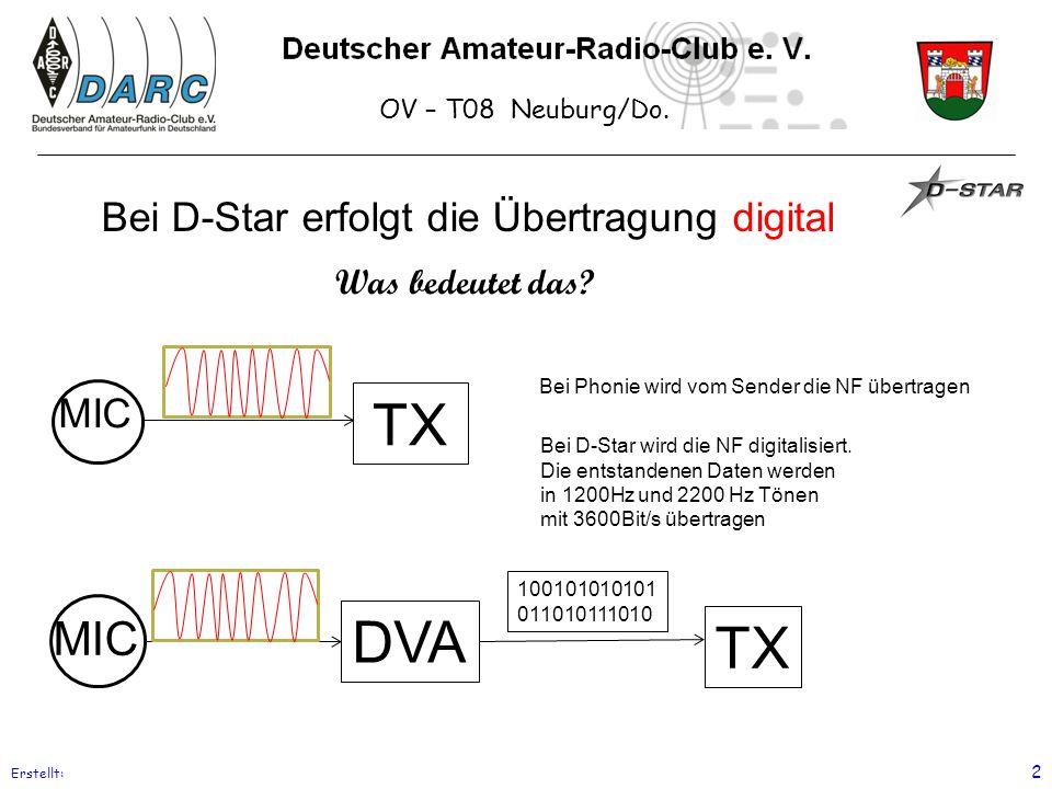 OV – T08 Neuburg/Do. Erstellt: 2 Bei D-Star erfolgt die Übertragung digital Was bedeutet das? TX MIC TX DVA MIC 100101010101 011010111010 Bei Phonie w