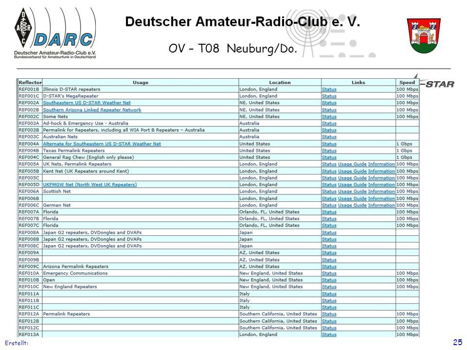 OV – T08 Neuburg/Do. Erstellt: 25