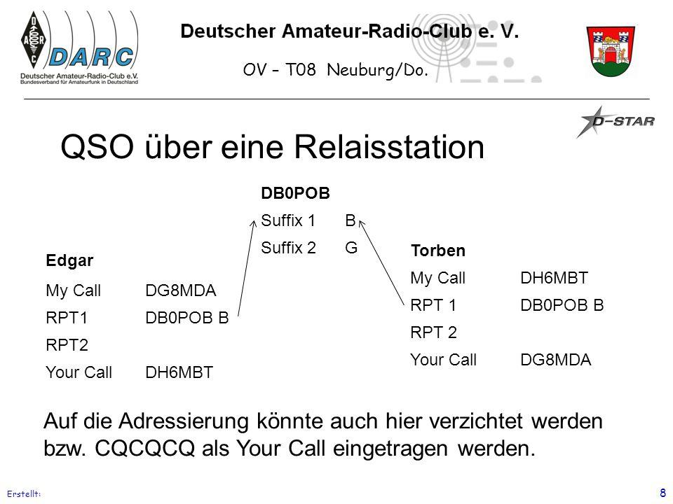 OV – T08 Neuburg/Do. Erstellt: 8 QSO über eine Relaisstation Edgar My CallDG8MDA RPT1DB0POB B RPT2 Your CallDH6MBT DB0POB Suffix 1B Suffix 2G Torben M