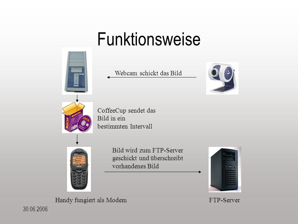 30.06.2006 Angebot Monatliche Kosten Handyvertag ohne Handy : TellyBasic eco (T-Mobile) –Grundgebühr 1,95 € –Mindesnutzung 5,00 € –5 MB Datenvolumen 5,00 € –Folgepreis je MB 3.00 €