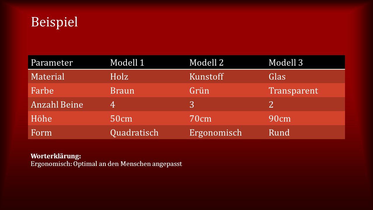 Beispiel ParameterModell 1Modell 2Modell 3 MaterialHolzKunstoffGlas FarbeBraunGrünTransparent Anzahl Beine432 Höhe50cm70cm90cm FormQuadratischErgonomi