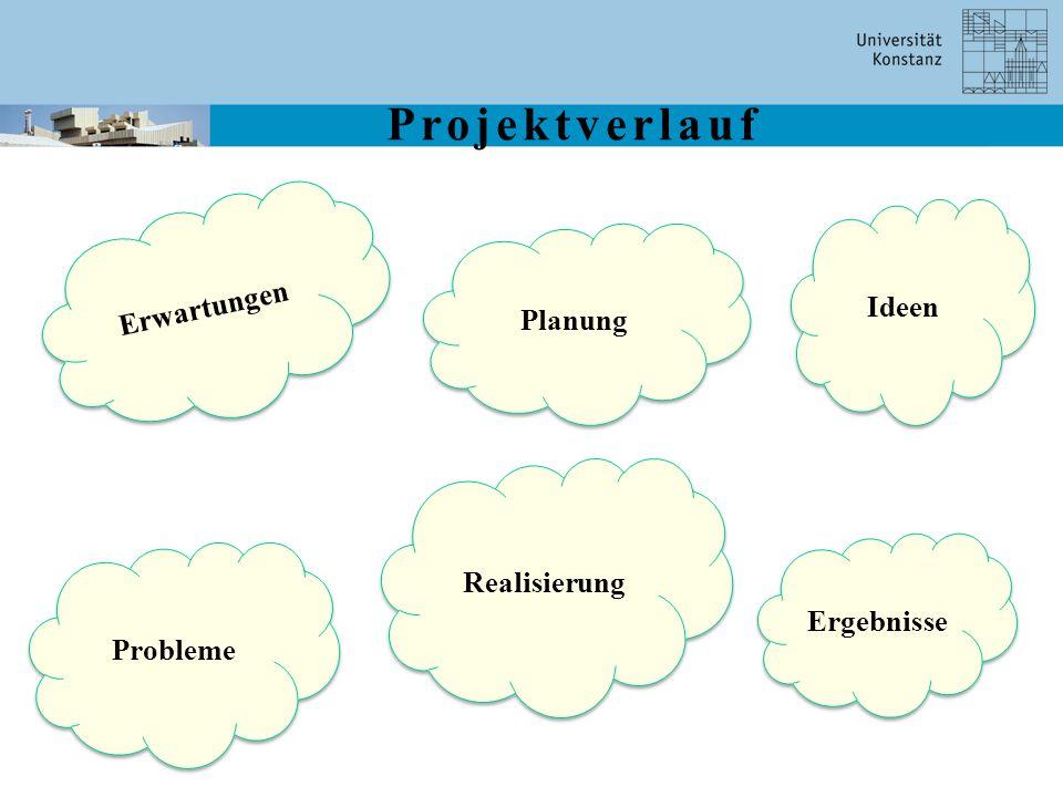 Erwartungen Projektverlauf Planung Ergebnisse Probleme Realisierung Ideen