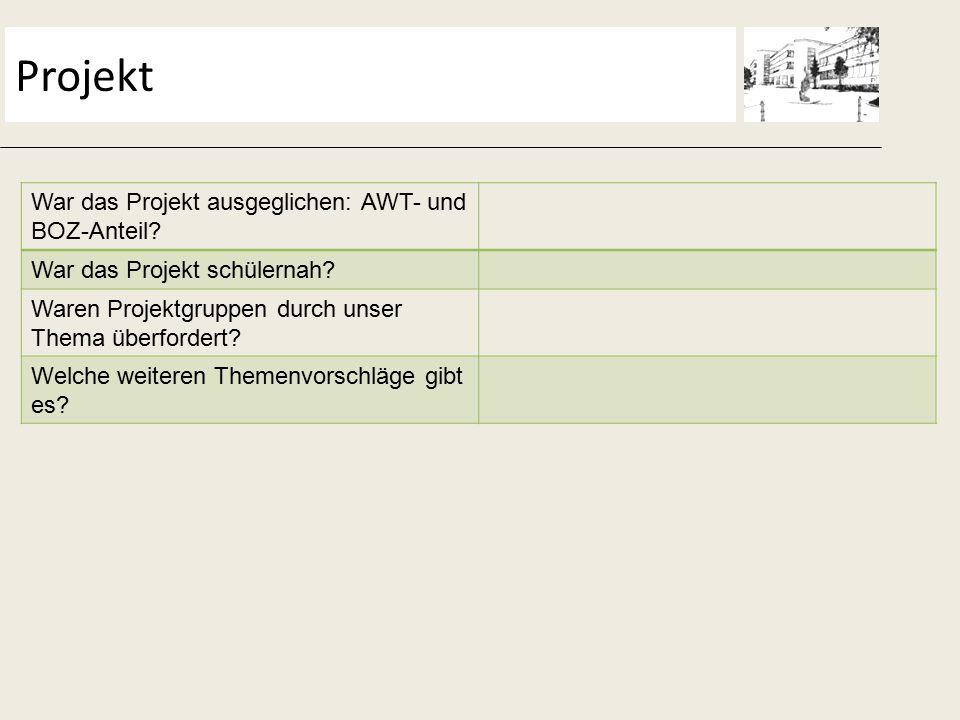 Projekt War das Projekt ausgeglichen: AWT- und BOZ-Anteil.