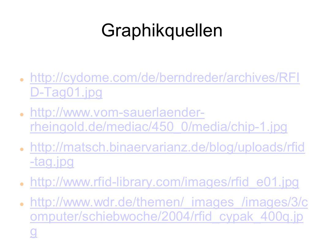 Graphikquellen http://cydome.com/de/berndreder/archives/RFI D-Tag01.jpg http://cydome.com/de/berndreder/archives/RFI D-Tag01.jpg http://www.vom-sauerlaender- rheingold.de/mediac/450_0/media/chip-1.jpg http://www.vom-sauerlaender- rheingold.de/mediac/450_0/media/chip-1.jpg http://matsch.binaervarianz.de/blog/uploads/rfid -tag.jpg http://matsch.binaervarianz.de/blog/uploads/rfid -tag.jpg http://www.rfid-library.com/images/rfid_e01.jpg http://www.wdr.de/themen/_images_/images/3/c omputer/schiebwoche/2004/rfid_cypak_400q.jp g http://www.wdr.de/themen/_images_/images/3/c omputer/schiebwoche/2004/rfid_cypak_400q.jp g http://www.logisticsdictionary.com/RFID- Lesetor.jpg http://www.logisticsdictionary.com/RFID- Lesetor.jpg
