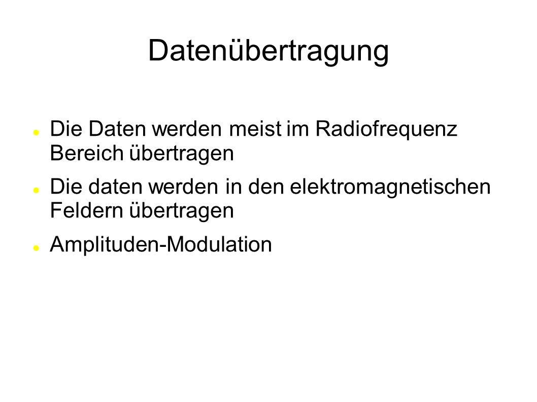 Datenübertragung Die Daten werden meist im Radiofrequenz Bereich übertragen Die daten werden in den elektromagnetischen Feldern übertragen Amplituden-Modulation