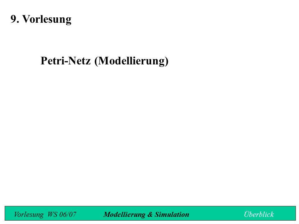 9. Vorlesung Petri-Netz (Modellierung) Vorlesung WS 06/07Modellierung & Simulation Überblick