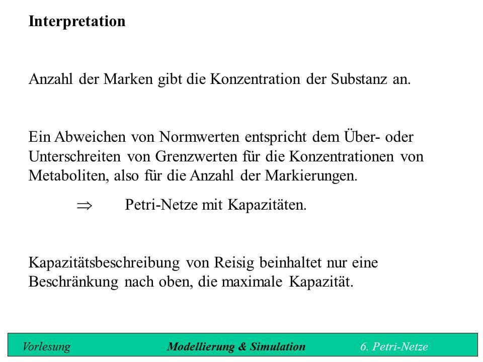 Interpretation Anzahl der Marken gibt die Konzentration der Substanz an.