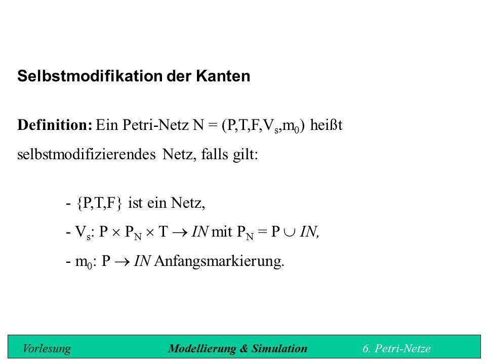 Selbstmodifikation der Kanten Definition: Ein Petri-Netz N = (P,T,F,V s,m 0 ) heißt selbstmodifizierendes Netz, falls gilt: - {P,T,F} ist ein Netz, - V s : P  P N  T  INmit P N = P  IN, - m 0 : P  IN Anfangsmarkierung.