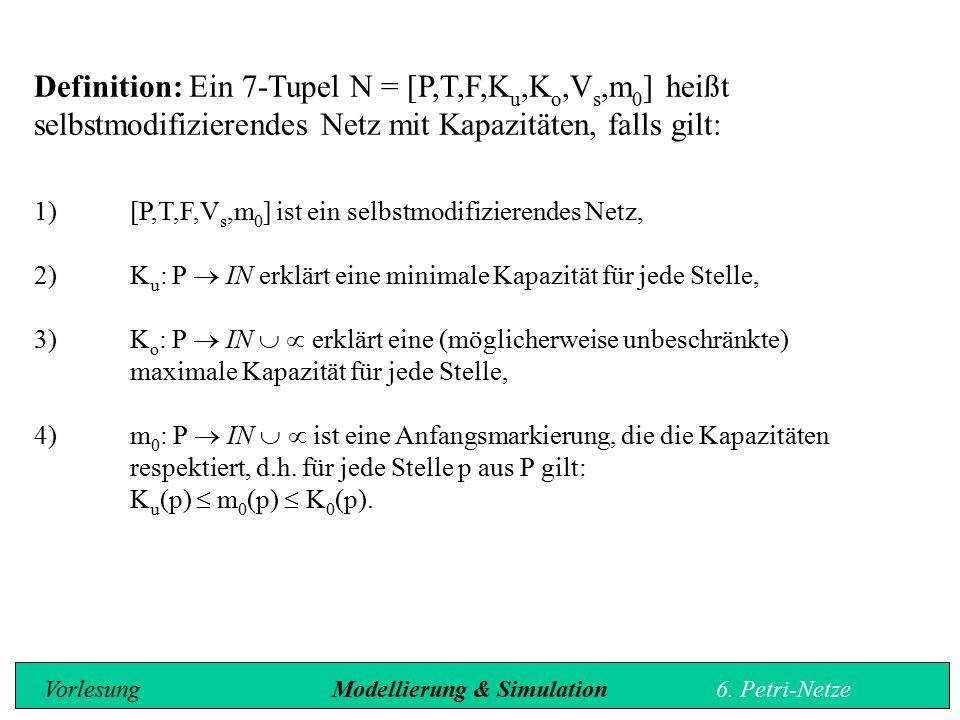 Definition: Ein 7-Tupel N = [P,T,F,K u,K o,V s,m 0 ] heißt selbstmodifizierendes Netz mit Kapazitäten, falls gilt: 1) [P,T,F,V s,m 0 ] ist ein selbstmodifizierendes Netz, 2) K u : P  IN erklärt eine minimale Kapazität für jede Stelle, 3) K o : P  IN   erklärt eine (möglicherweise unbeschränkte) maximale Kapazität für jede Stelle, 4) m 0 : P  IN   ist eine Anfangsmarkierung, die die Kapazitäten respektiert, d.h.
