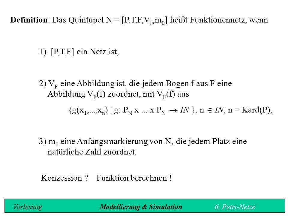 Definition: Das Quintupel N = [P,T,F,V F,m 0 ] heißt Funktionennetz, wenn 1) [P,T,F] ein Netz ist, 2) V F eine Abbildung ist, die jedem Bogen f aus F eine Abbildung V F (f) zuordnet, mit V F (f) aus {g(x 1,...,x n ) | g: P N x...