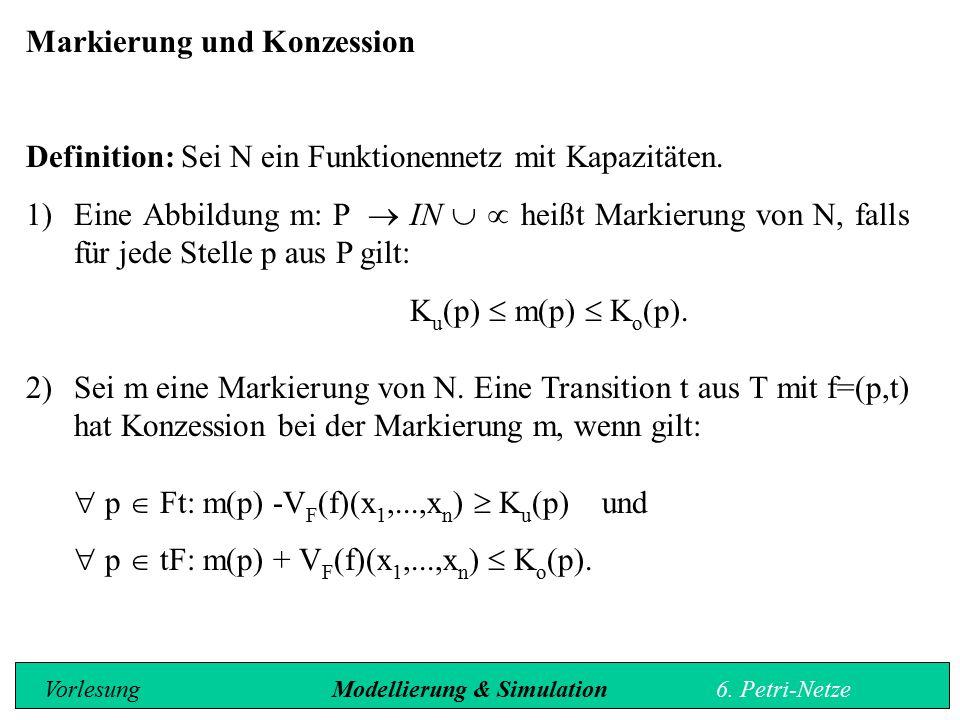Markierung und Konzession Definition: Sei N ein Funktionennetz mit Kapazitäten.