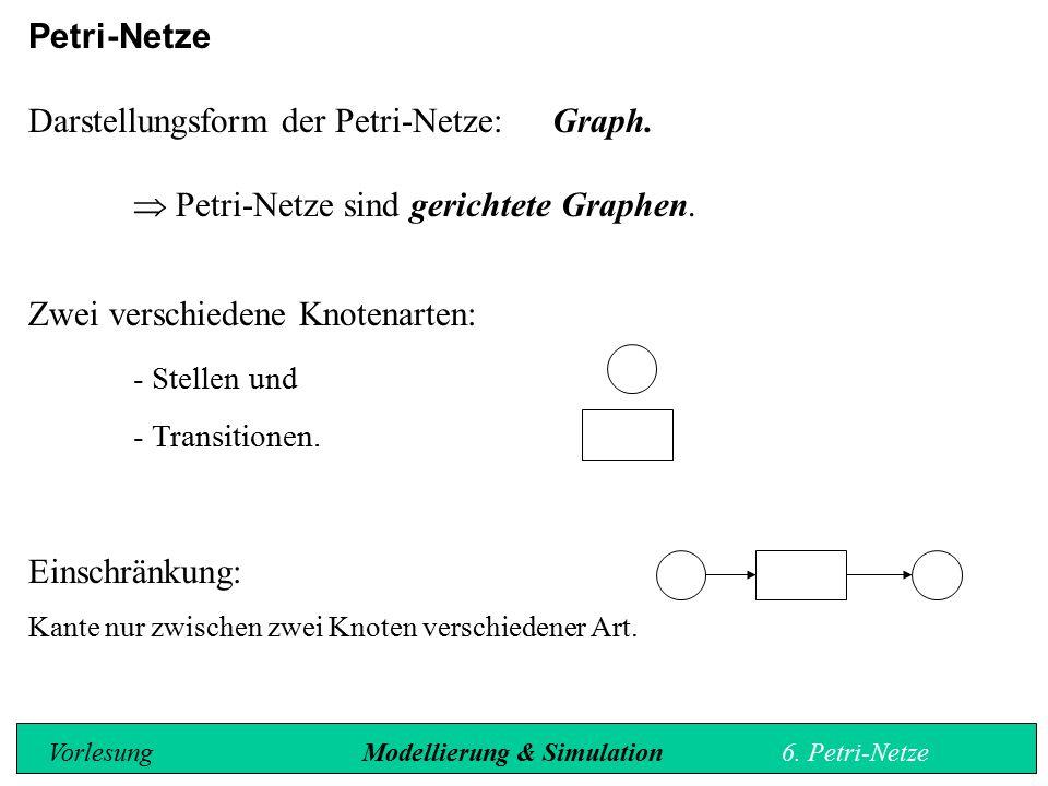 Petri-Netze Darstellungsform der Petri-Netze:Graph.
