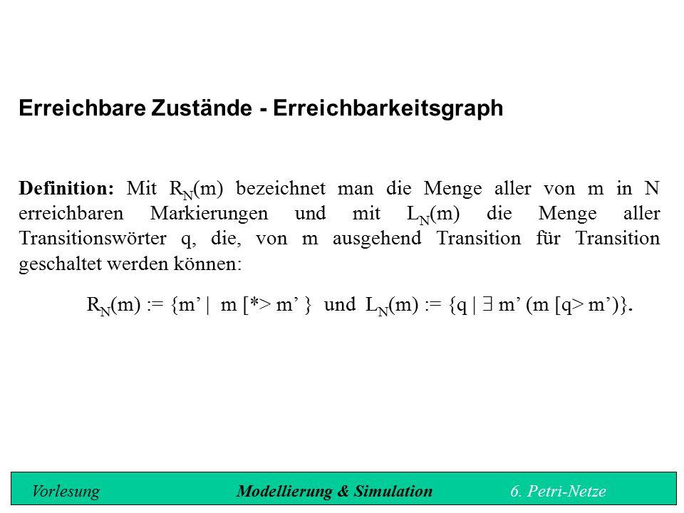 Erreichbare Zustände - Erreichbarkeitsgraph Definition: Mit R N (m) bezeichnet man die Menge aller von m in N erreichbaren Markierungen und mit L N (m) die Menge aller Transitionswörter q, die, von m ausgehend Transition für Transition geschaltet werden können: R N (m) := {m' | m [*> m' } und L N (m) := {q |  m' (m [q> m')}.