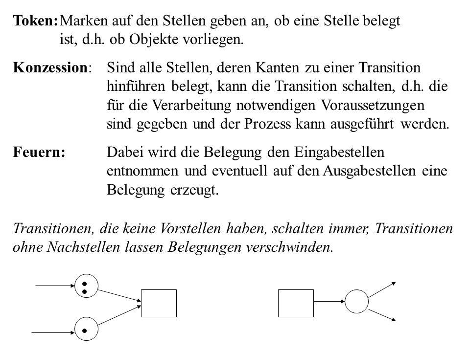 Token:Marken auf den Stellen geben an, ob eine Stelle belegt ist, d.h.