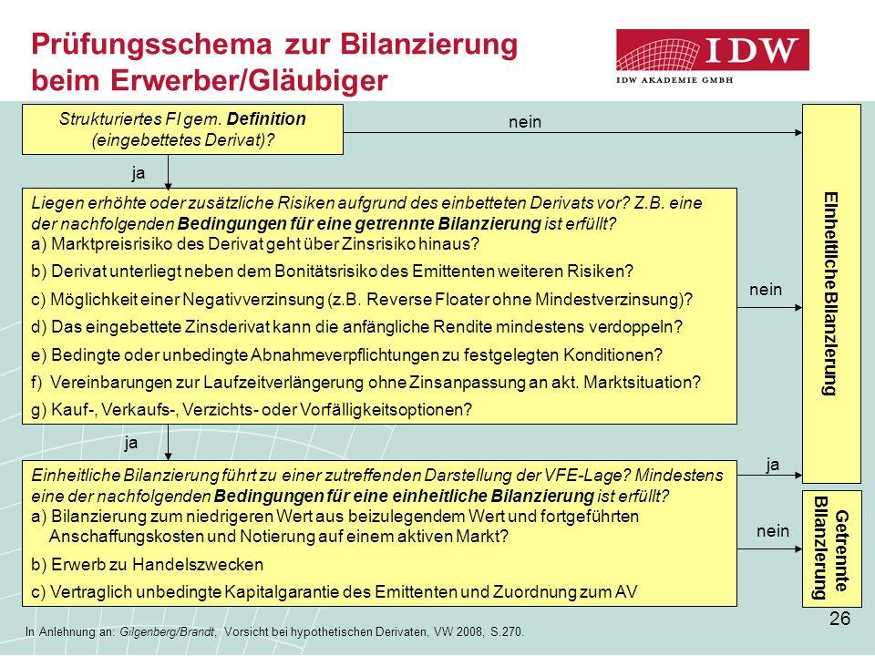 26 Prüfungsschema zur Bilanzierung beim Erwerber/Gläubiger Strukturiertes FI gem. Definition (eingebettetes Derivat)? Liegen erhöhte oder zusätzliche