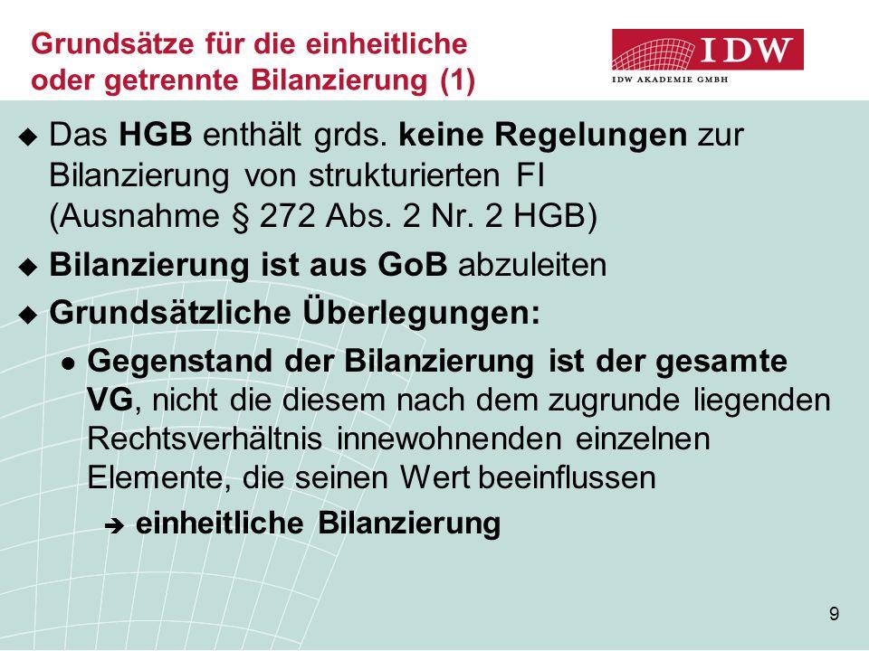 9 Grundsätze für die einheitliche oder getrennte Bilanzierung (1)  Das HGB enthält grds. keine Regelungen zur Bilanzierung von strukturierten FI (Aus