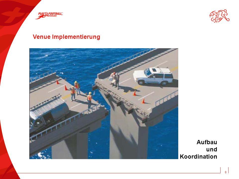 8 Venue Implementierung Aufbau und Koordination