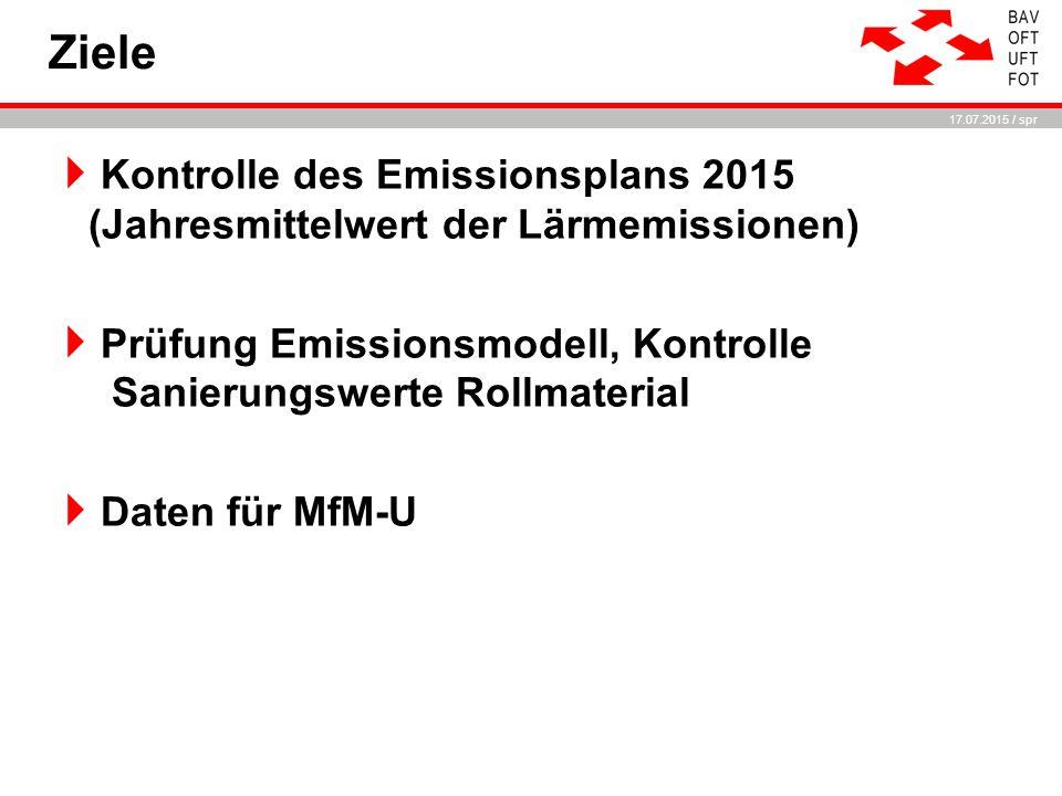 17.07.2015 / spr Ziele  Kontrolle des Emissionsplans 2015 (Jahresmittelwert der Lärmemissionen)  Prüfung Emissionsmodell, Kontrolle Sanierungswerte Rollmaterial  Daten für MfM-U