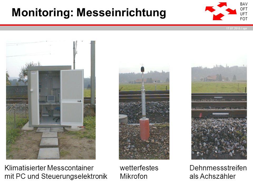 17.07.2015 / spr Monitoring: Messeinrichtung Klimatisierter Messcontainer mit PC und Steuerungselektronik wetterfestes Mikrofon Dehnmessstreifen als Achszähler