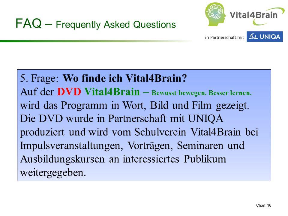 Chart 16 5. Frage: Wo finde ich Vital4Brain? Auf der DVD Vital4Brain – Bewusst bewegen. Besser lernen. wird das Programm in Wort, Bild und Film gezeig