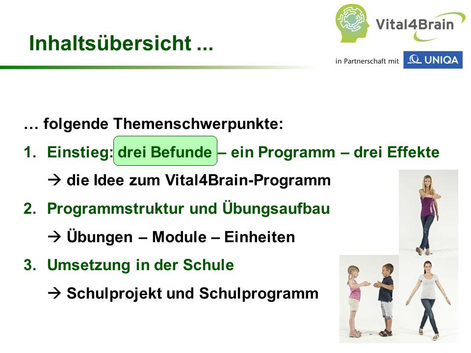 Chart 2 … folgende Themenschwerpunkte: 1.Einstieg: drei Befunde – ein Programm – drei Effekte  die Idee zum Vital4Brain-Programm 2.Programmstruktur u