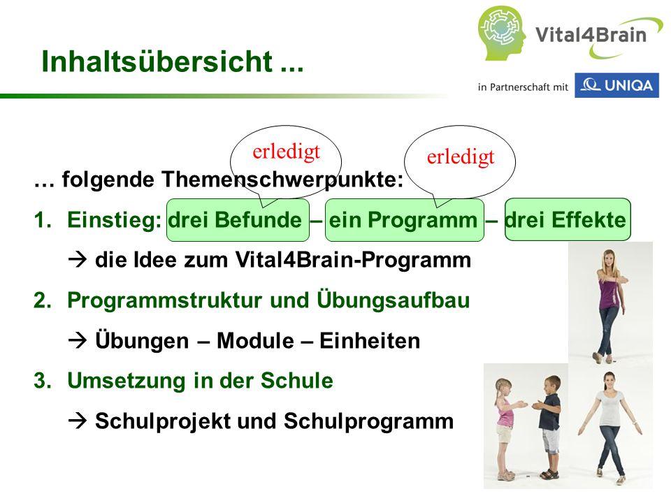 Chart 21 … folgende Themenschwerpunkte: 1.Einstieg: drei Befunde – ein Programm – drei Effekte  die Idee zum Vital4Brain-Programm 2.Programmstruktur
