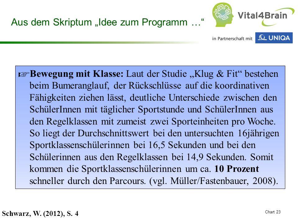 """Chart 23 Aus dem Skriptum """"Idee zum Programm …"""" ☞ Bewegung mit Klasse: Laut der Studie """"Klug & Fit"""" bestehen beim Bumeranglauf, der Rückschlüsse auf d"""