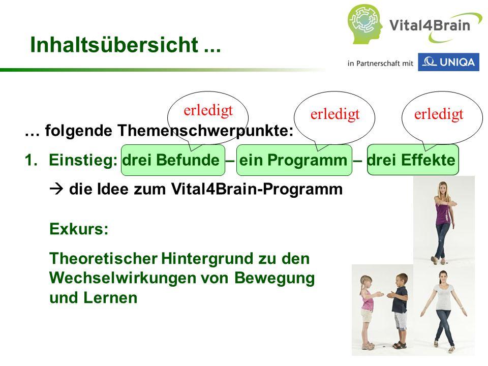 Chart 27 … folgende Themenschwerpunkte: 1.Einstieg: drei Befunde – ein Programm – drei Effekte  die Idee zum Vital4Brain-Programm Inhaltsübersicht...