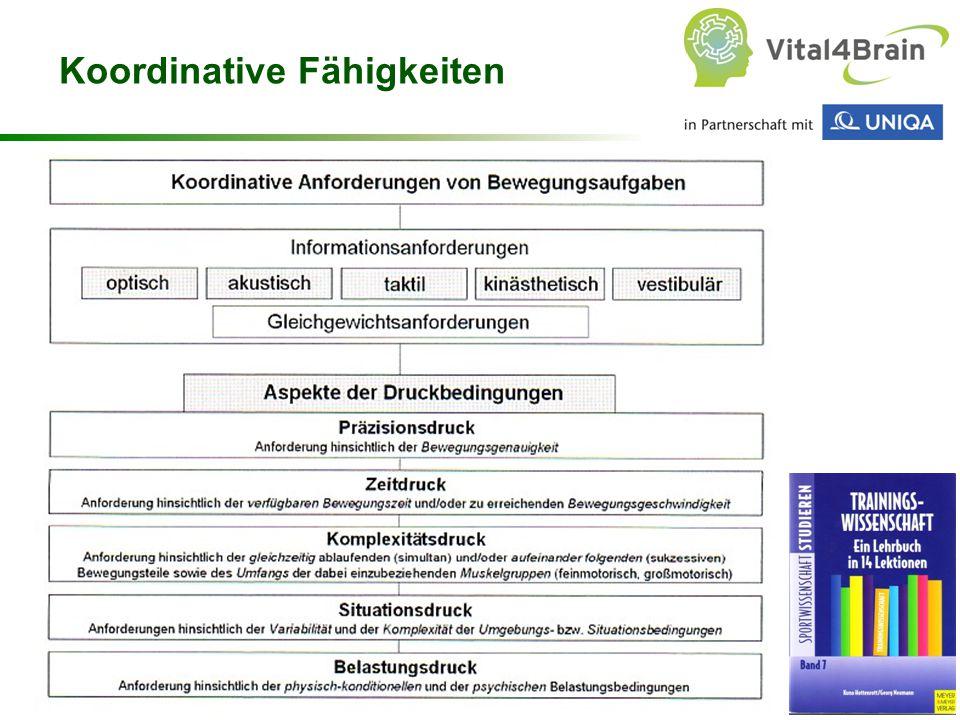 Chart 33 Koordinative Fähigkeiten