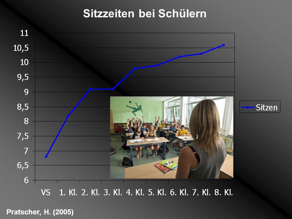 Chart 46 Flexibler Einsatz in der Klasse / in der Schule: 1.