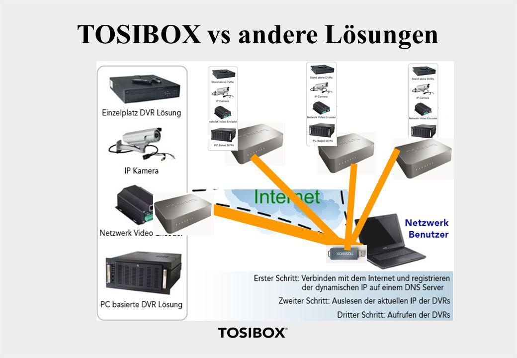 TOSIBOX vs andere Lösungen