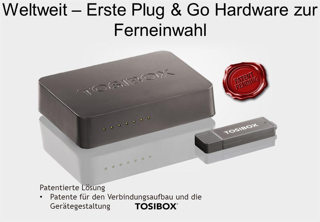 Patentierte Lösung Patente für den Verbindungsaufbau und die Gerätegestaltung Weltweit – Erste Plug & Go Hardware zur Ferneinwahl
