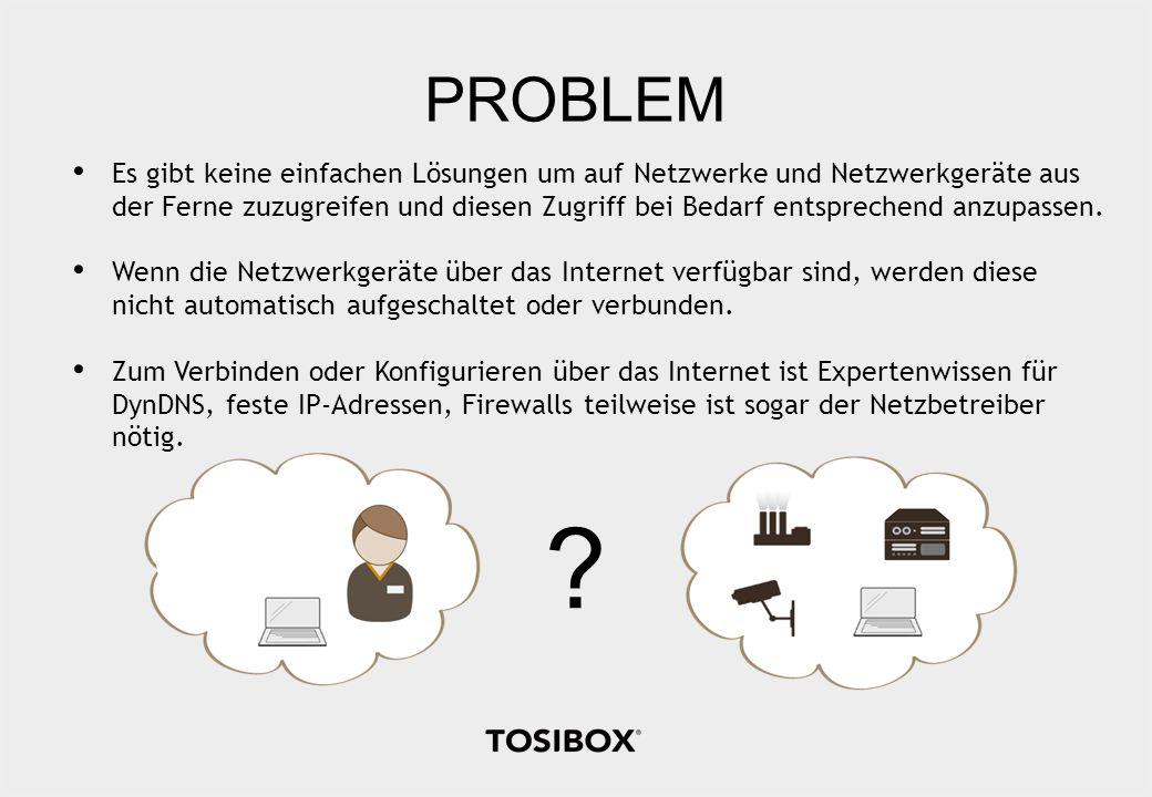 PROBLEM .