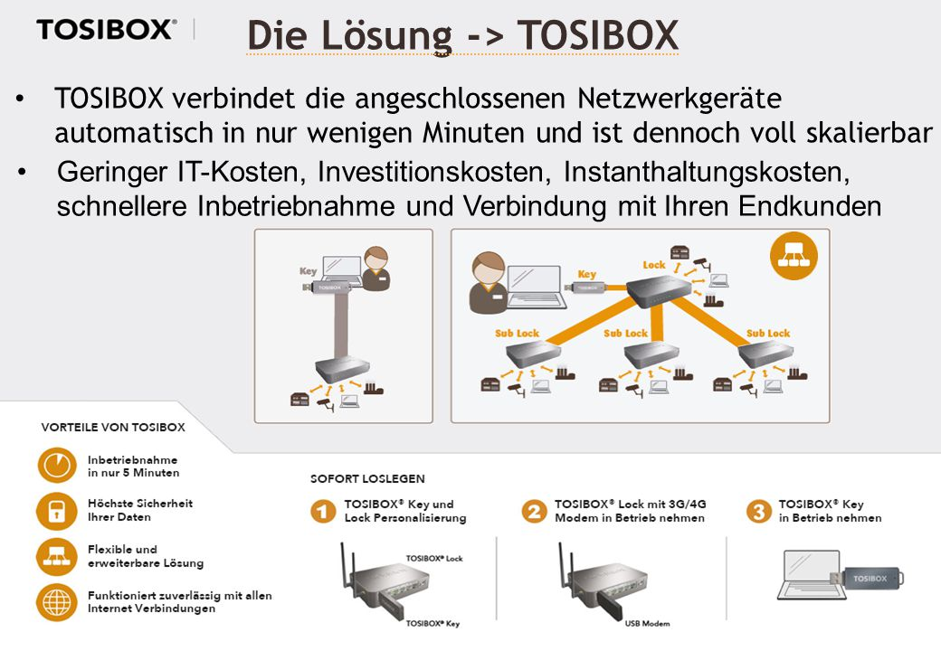 Die Lösung -> TOSIBOX TOSIBOX verbindet die angeschlossenen Netzwerkgeräte automatisch in nur wenigen Minuten und ist dennoch voll skalierbar Geringer IT-Kosten, Investitionskosten, Instanthaltungskosten, schnellere Inbetriebnahme und Verbindung mit Ihren Endkunden