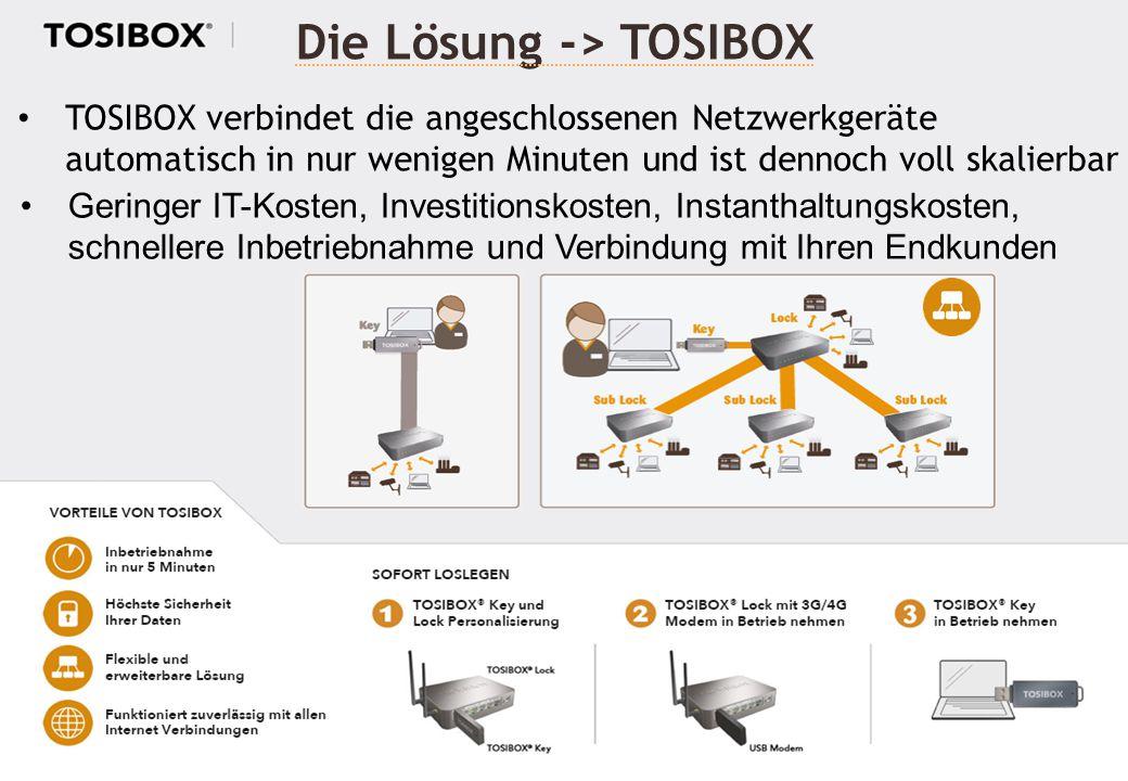 TOSIBOX SUPPORT TOSIBOX Hilfe/Wiki http://help.tosibox.com TOSIBOX Germany Support +49 (0) 6182 898 649 tosibox@secure-corner.de TOSIBOX Training +49 (0) 6182 898 649 tosibox@secure-corner.de