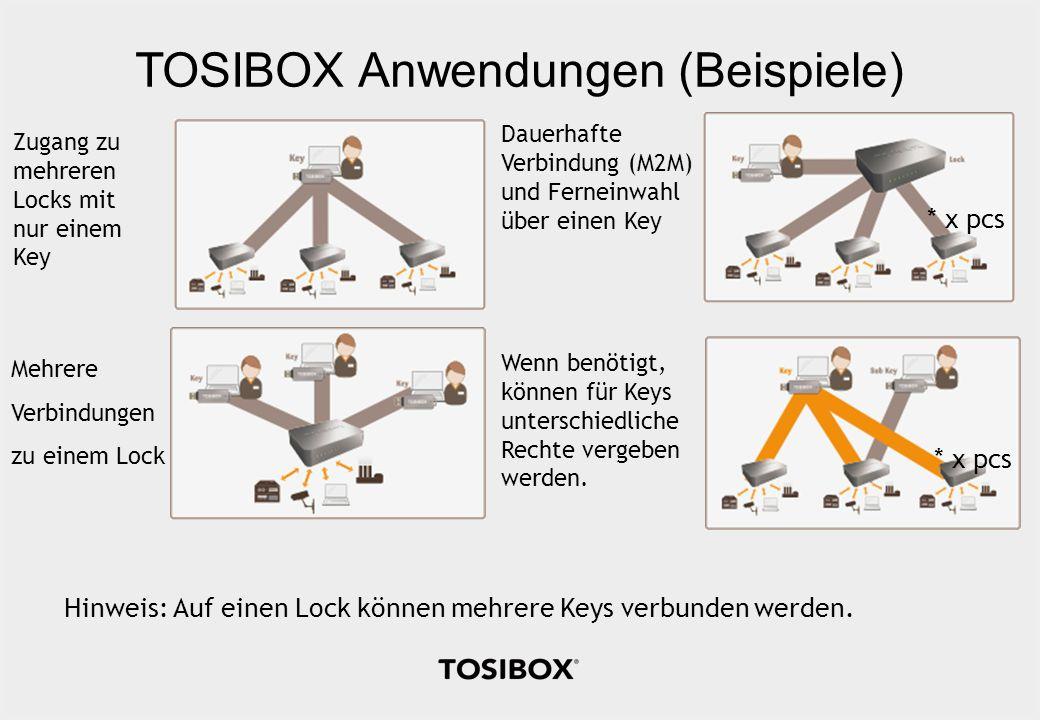 Mehrere Verbindungen zu einem Lock Zugang zu mehreren Locks mit nur einem Key Wenn benötigt, können für Keys unterschiedliche Rechte vergeben werden.