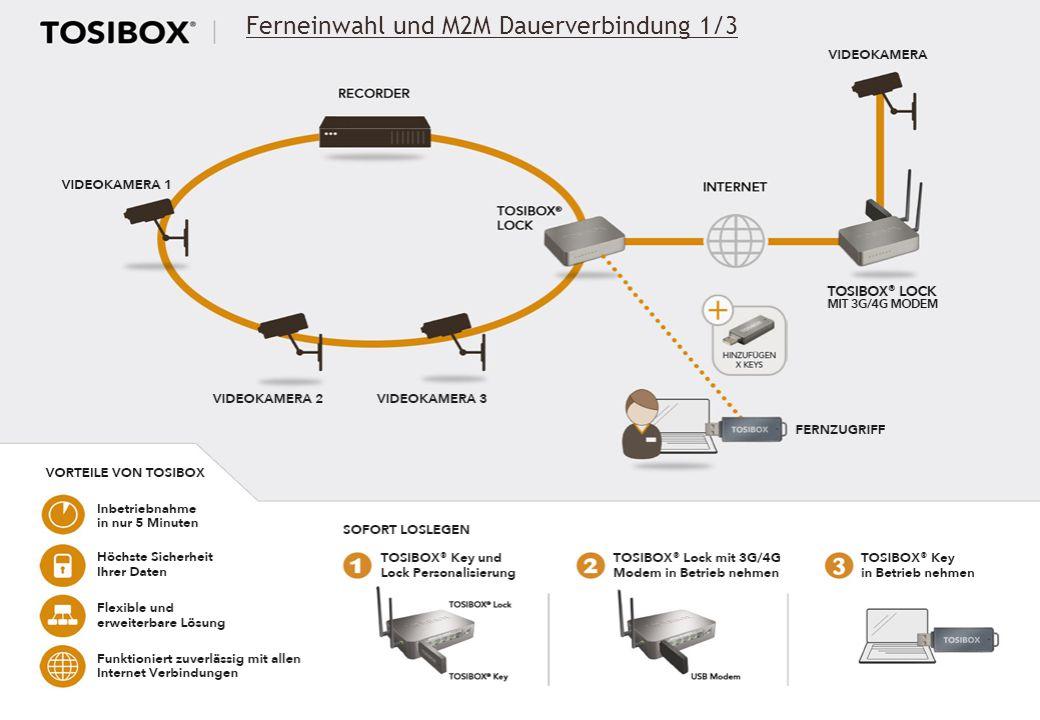 INTERNET Leitstand / Steuerungszentrale 2/3