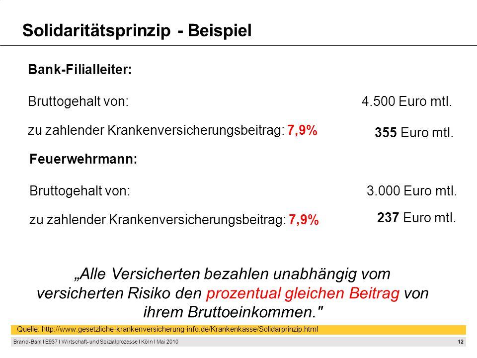"""12 Brand-Bam I E937 I Wirtschaft- und Soizialprozesse I Köln I Mai 2010 Solidaritätsprinzip - Beispiel """"Alle Versicherten bezahlen unabhängig vom versicherten Risiko den prozentual gleichen Beitrag von ihrem Bruttoeinkommen. Quelle: http://www.gesetzliche-krankenversicherung-info.de/Krankenkasse/Solidarprinzip.html Bank-Filialleiter: Bruttogehalt von: 4.500 Euro mtl."""