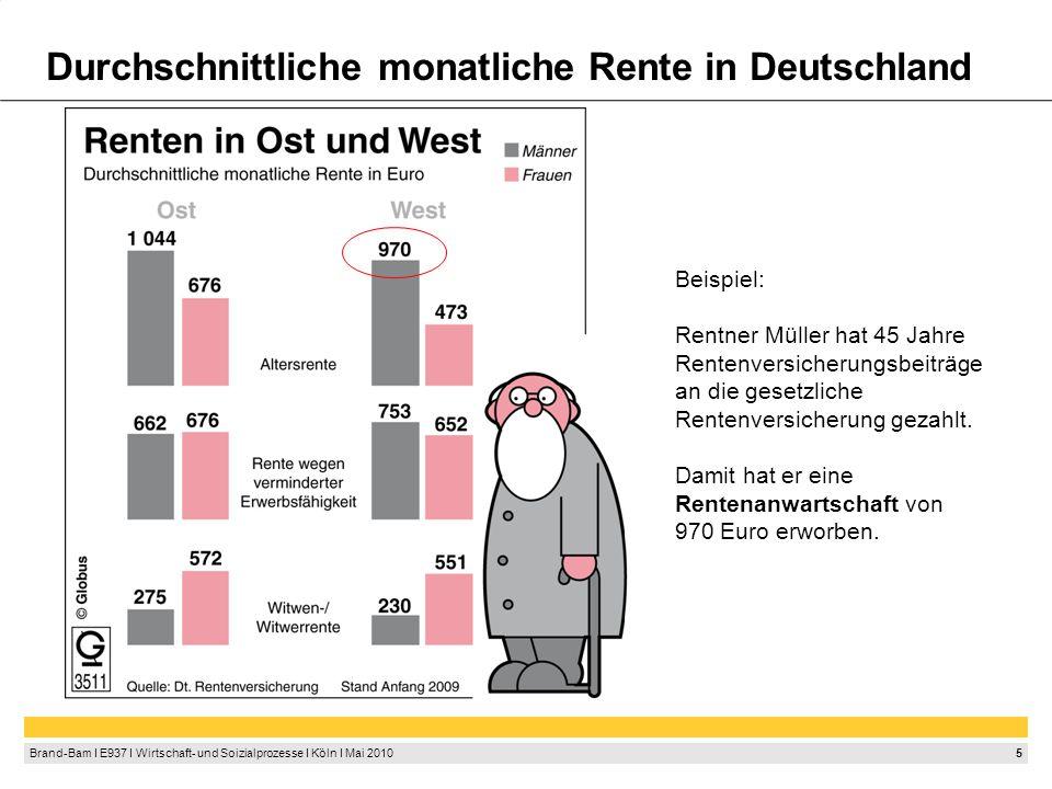 5 Brand-Bam I E937 I Wirtschaft- und Soizialprozesse I Köln I Mai 2010 Durchschnittliche monatliche Rente in Deutschland Beispiel: Rentner Müller hat 45 Jahre Rentenversicherungsbeiträge an die gesetzliche Rentenversicherung gezahlt.