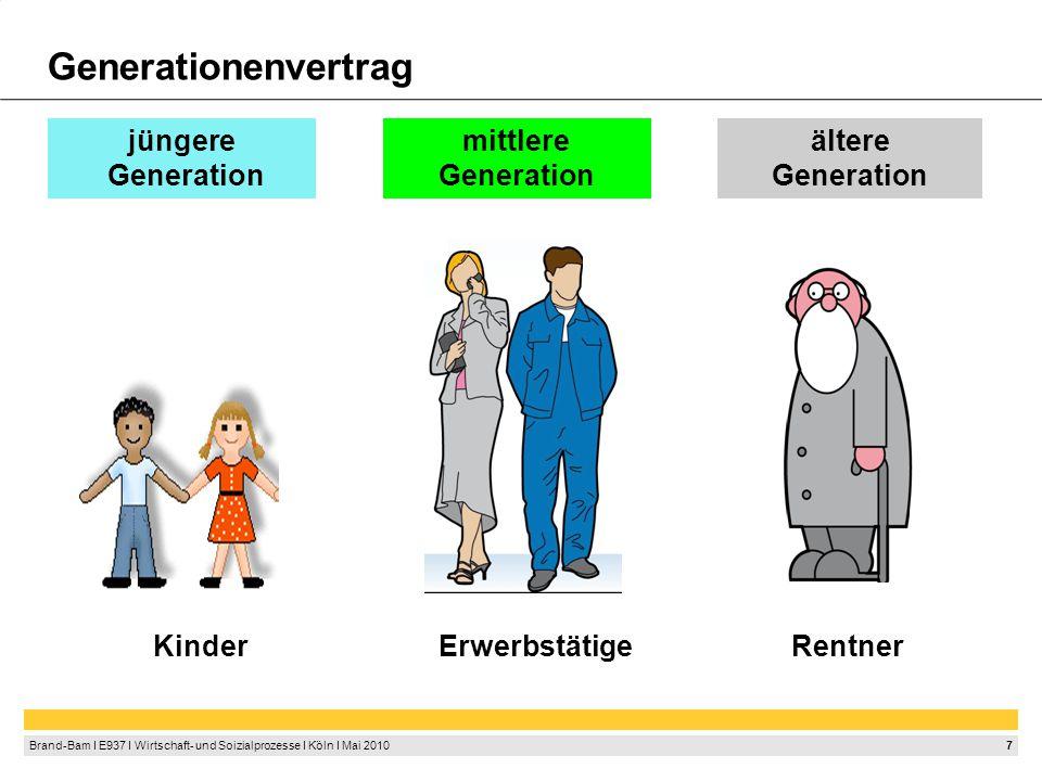 7 Brand-Bam I E937 I Wirtschaft- und Soizialprozesse I Köln I Mai 2010 Generationenvertrag mittlere Generation ältere Generation ErwerbstätigeRentner jüngere Generation Kinder