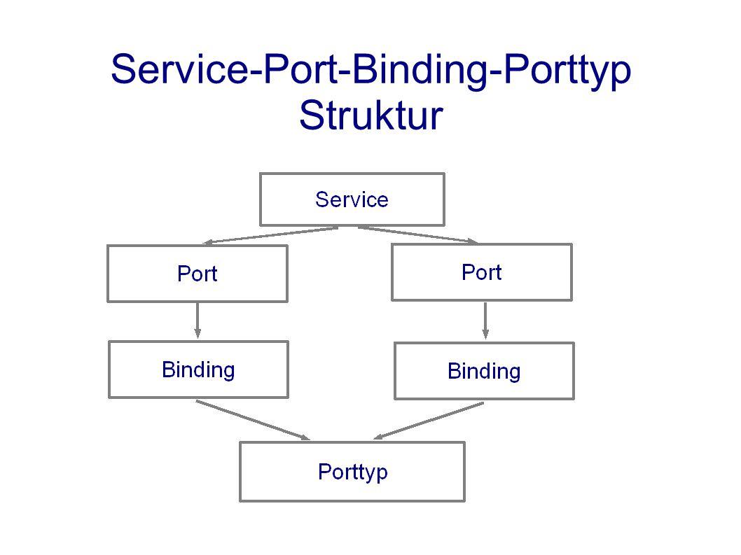 Service-Port-Binding-Porttyp Struktur