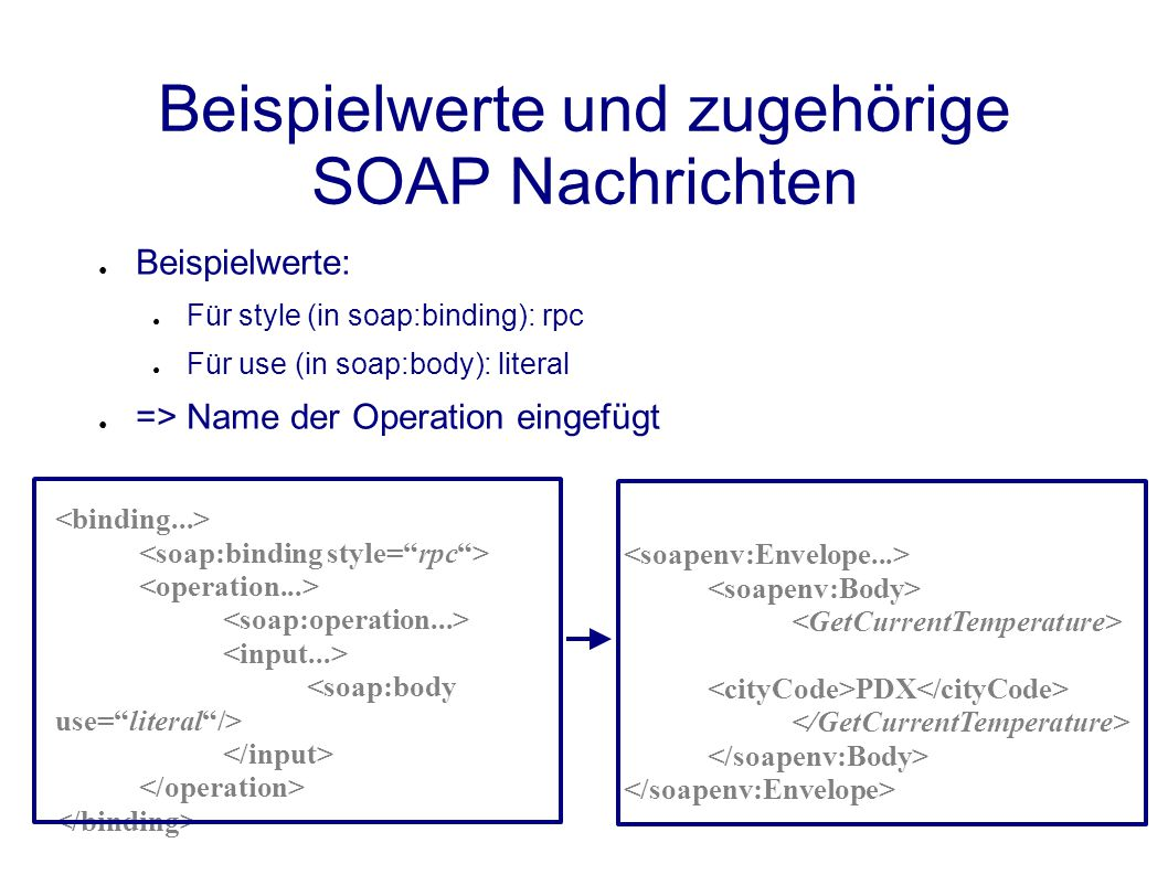 Beispielwerte und zugehörige SOAP Nachrichten ● Beispielwerte: ● Für style (in soap:binding): rpc ● Für use (in soap:body): literal ● => Name der Operation eingefügt PDX