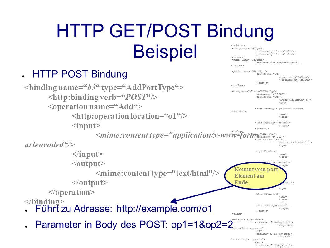 HTTP GET/POST Bindung Beispiel ● HTTP POST Bindung ● Führt zu Adresse: http://example.com/o1 ● Parameter in Body des POST: op1=1&op2=2 <input> </input><output> </output></operation></binding> Kommt vom port Element am Ende