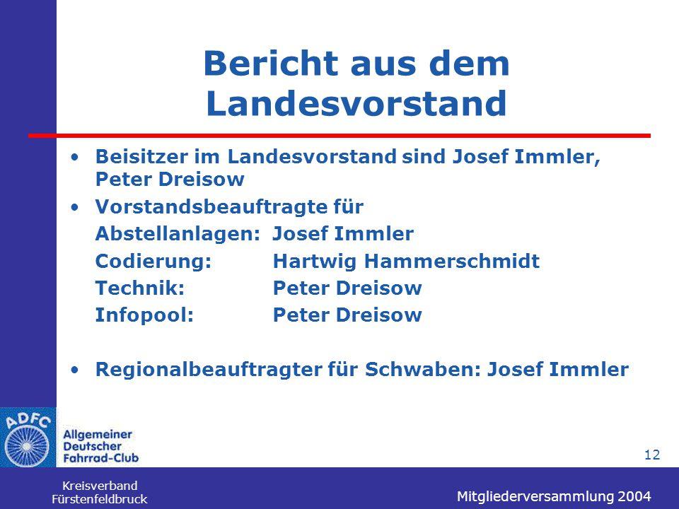 Mitgliederversammlung 2004 Kreisverband Fürstenfeldbruck 12 Bericht aus dem Landesvorstand Beisitzer im Landesvorstand sind Josef Immler, Peter Dreiso