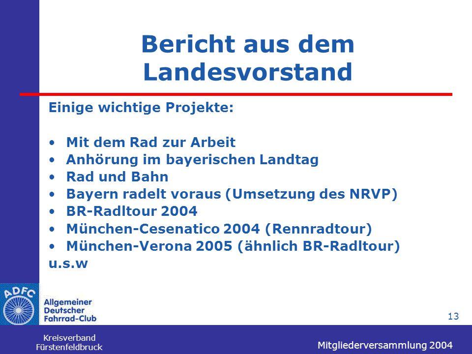 Mitgliederversammlung 2004 Kreisverband Fürstenfeldbruck 13 Bericht aus dem Landesvorstand Einige wichtige Projekte: Mit dem Rad zur Arbeit Anhörung i
