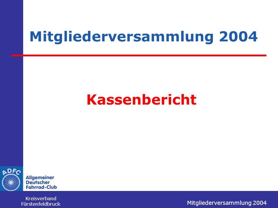 Mitgliederversammlung 2004 Kreisverband Fürstenfeldbruck Mitgliederversammlung 2004 Kassenbericht