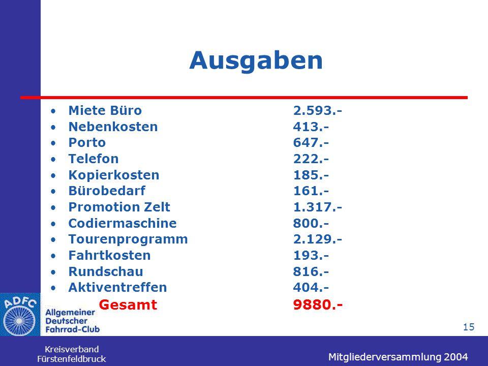 Mitgliederversammlung 2004 Kreisverband Fürstenfeldbruck 15 Ausgaben Miete Büro2.593.- Nebenkosten413.- Porto647.- Telefon222.- Kopierkosten185.- Büro