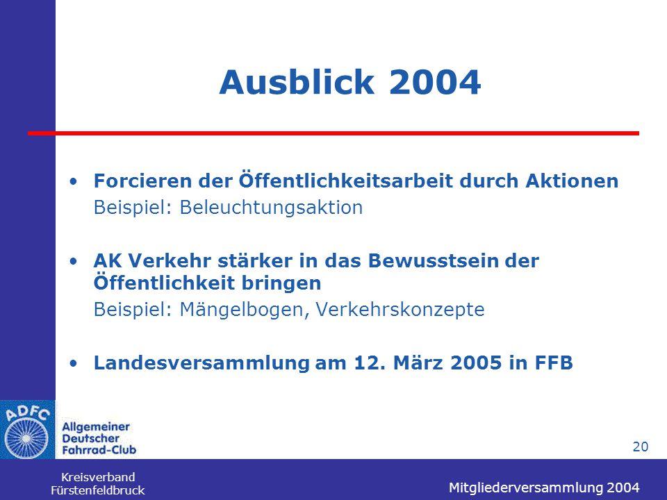 Mitgliederversammlung 2004 Kreisverband Fürstenfeldbruck 20 Ausblick 2004 Forcieren der Öffentlichkeitsarbeit durch Aktionen Beispiel: Beleuchtungsakt